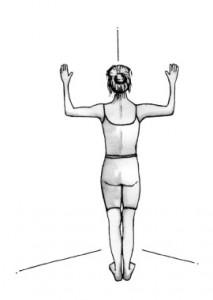 δυσκαμψία ώμου